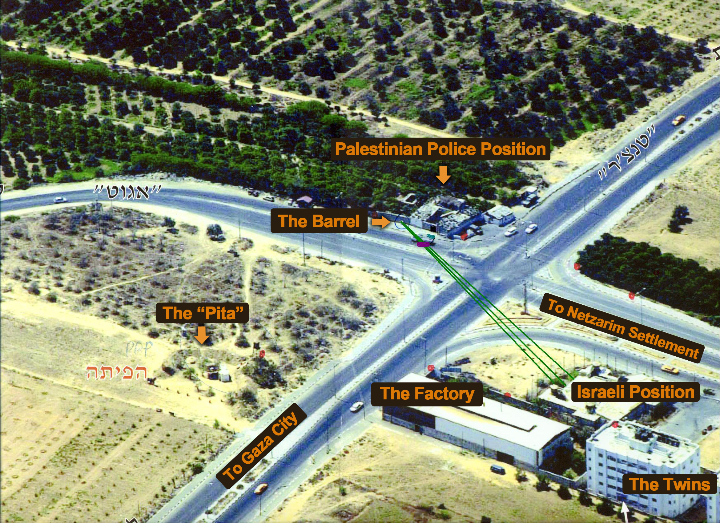 Map of the Netzarim Junction - The Al Durah Project