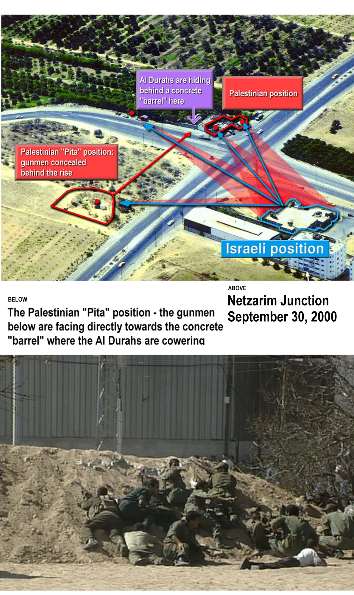 Netzarim_Map_and_Pita_Gunmen